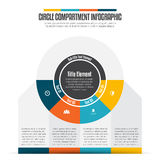 Circle Compartment Infographic Royalty Free Stock Image