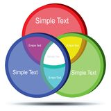 Circle Diagram concept flow chart. Illustration design Royalty Free Stock Photography
