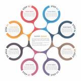 Circle Diagram Eight Elements Stock Image