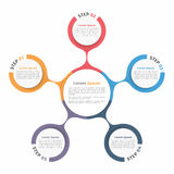 Circle Diagram Five Elements Stock Images