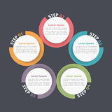 Circle Diagram Five Elements Royalty Free Stock Photos