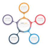 Circle Diagram with Five Elements Stock Images