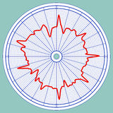 Circle diagram Royalty Free Stock Images
