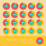 Circle Diagram Pie. Infographic Elements Stock Photography