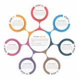 Circle Diagram Seven Elements Royalty Free Stock Photo