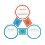 Circle Diagram with Three Steps Stock Images