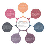 Circle Flow Chart with Seven Elements Royalty Free Stock Image