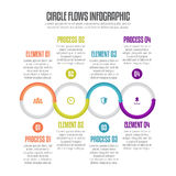 Circle Flows Infographic Stock Images