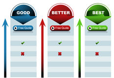 Circle Good Better Best Chart Stock Photo