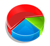 Circle graph Royalty Free Stock Photo