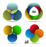 Circle group design set Royalty Free Stock Image