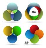 Circle group design set Royalty Free Stock Image