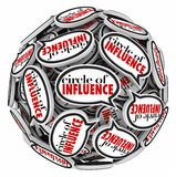 Circle of Influence Speech Bubble Sphere Communicating Network Royalty Free Stock Images