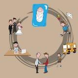 Circle of life stock illustration