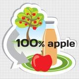 Circle of making apple juice Royalty Free Stock Photos