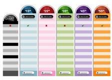 Circle Pricing Chart. An image of a circular pricing chart Stock Images