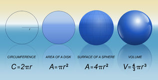 Circle Sphere Mathematical Formula Stock Photos