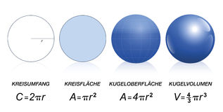 Circle Sphere Maths Formula German Stock Images