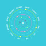 Circle timeline template infographic with months. Suitable for business presentations, reports, statistic layout. Vector illustration Royalty Free Stock Images