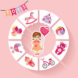 Circle vector children infographic.Little girls Stock Photography