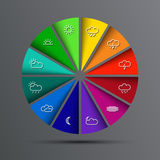 Circle with weather icons. Vector circle with weather icons Stock Photo