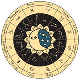 Circle of the zodiac Royalty Free Stock Photo