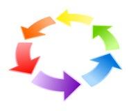 Circolazione delle frecce illustrazione di stock