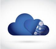 Circuit board cloud computing concept illustration Royalty Free Stock Photo