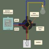 Circuito eléctrico Foto de archivo