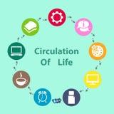 Circulación de la vida Stock de ilustración