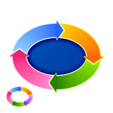 Circular arrows. Vector illustration of circular arrows — 4-in-1 and 5-in-1. Insert your text Royalty Free Stock Images