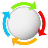 Circular arrows with blank plate. Process, strategy vector. Royalty Free Stock Image