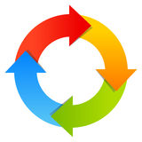 Circular arrows diagram Stock Photo