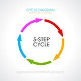 Circular arrows wheel Stock Photography