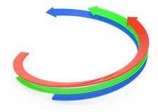 Circular arrows Stock Photos