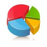 Circular diagram. Illustration of circular diagram on white background Royalty Free Stock Photo