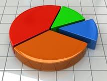 Circular diagram Stock Photography