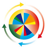 Circular diagram. With colored arrows stock illustration