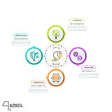 Circular diagram with 4 round elements connected by dotted line and text boxes. Modern infographic design layout. Steps of innovative business project Royalty Free Stock Images