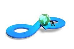 Circular economy concept Royalty Free Stock Photo