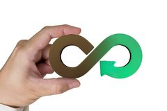 Circular economy concept. Royalty Free Stock Photos