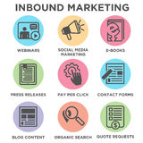 Circular Inbound Marketing Vector Icons stock illustration