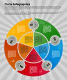 Circular infographic design template. Infographic design template. Circular style of infographics for presentation of circular process in your business. Circle Stock Images