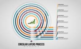 Circular Layers Process Infographic Royalty Free Stock Photos