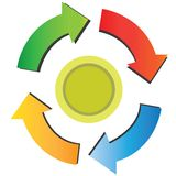 Circular loop diagram Stock Images