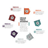 Circular Process Infographic Stock Images
