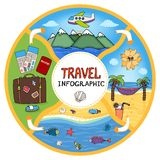 Circular travel infographic flow chart. Circular vector travel infographic flow chart showing the tickets  passport and luggage - flying over mountains - a Royalty Free Stock Image