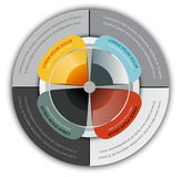 Circular vector chart with four steps on a white background Royalty Free Stock Photography