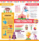 The Circus - poster, brochure cover template vector illustration