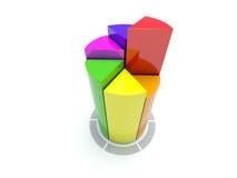 Cirkel diagram op wit Stock Foto